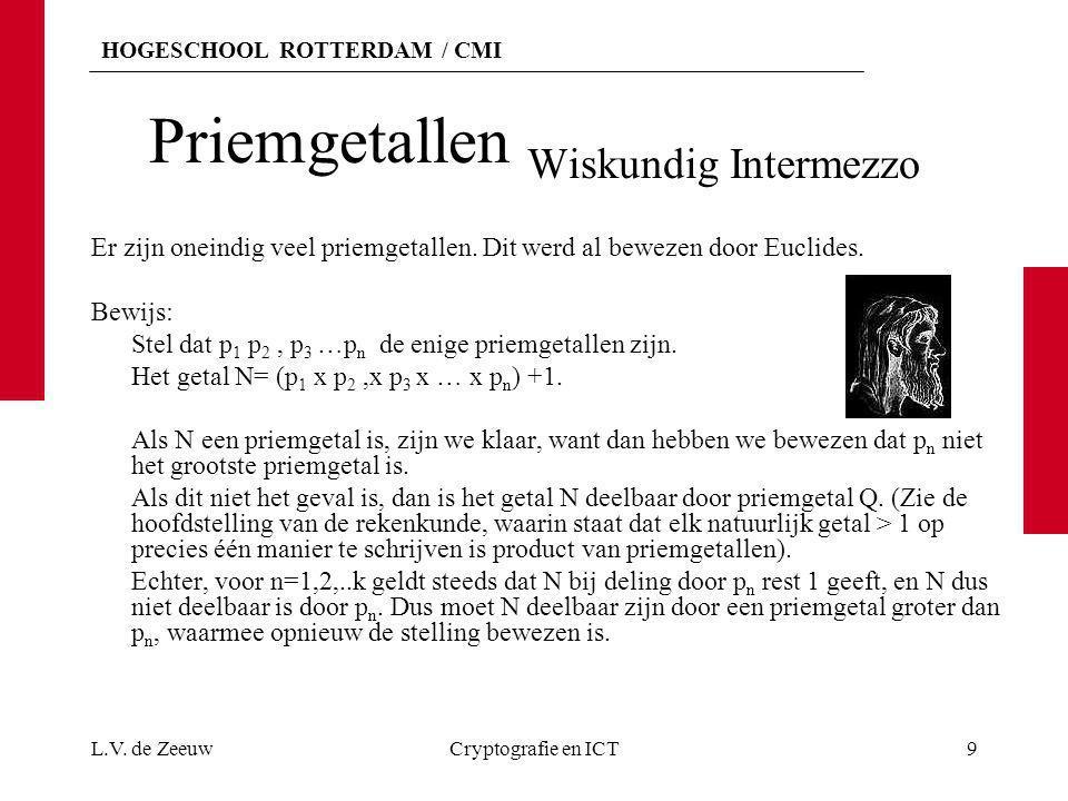 HOGESCHOOL ROTTERDAM / CMI Priemgetallen Wiskundig Intermezzo Er zijn oneindig veel priemgetallen. Dit werd al bewezen door Euclides. Bewijs: Stel dat