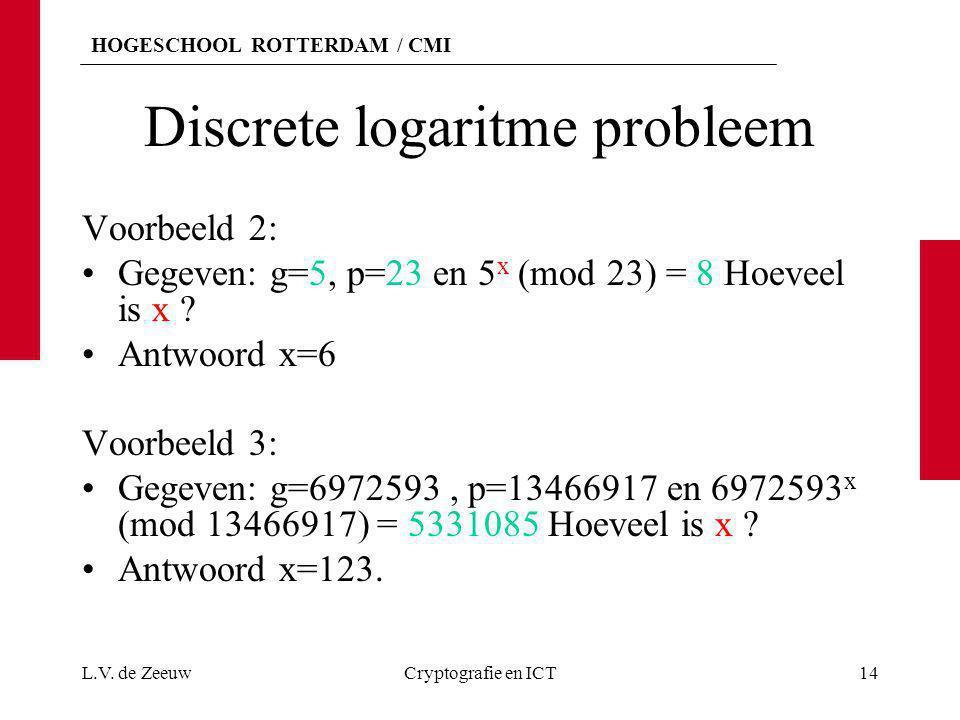 HOGESCHOOL ROTTERDAM / CMI Discrete logaritme probleem Voorbeeld 2: Gegeven: g=5, p=23 en 5 x (mod 23) = 8 Hoeveel is x ? Antwoord x=6 Voorbeeld 3: Ge