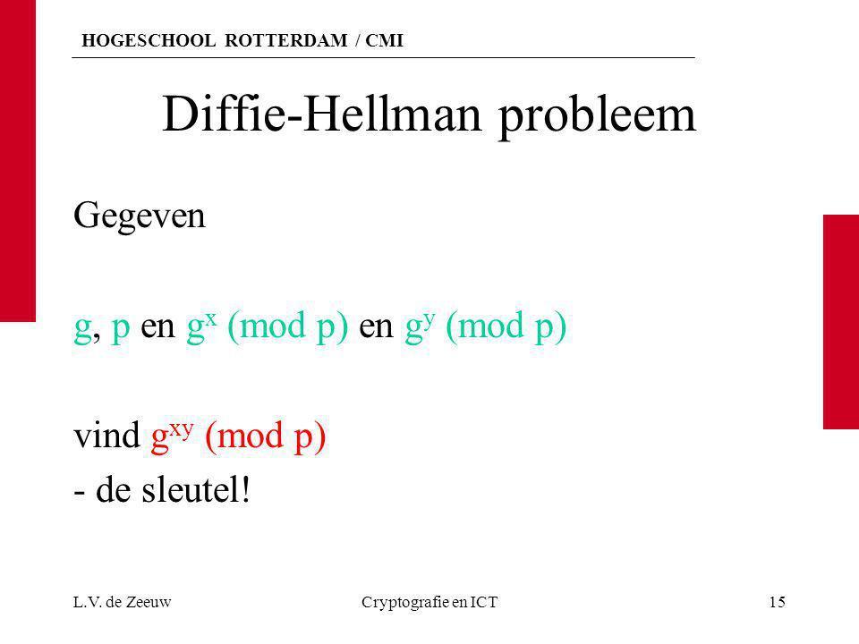 HOGESCHOOL ROTTERDAM / CMI Diffie-Hellman probleem Gegeven g, p en g x (mod p) en g y (mod p) vind g xy (mod p) - de sleutel! L.V. de ZeeuwCryptografi
