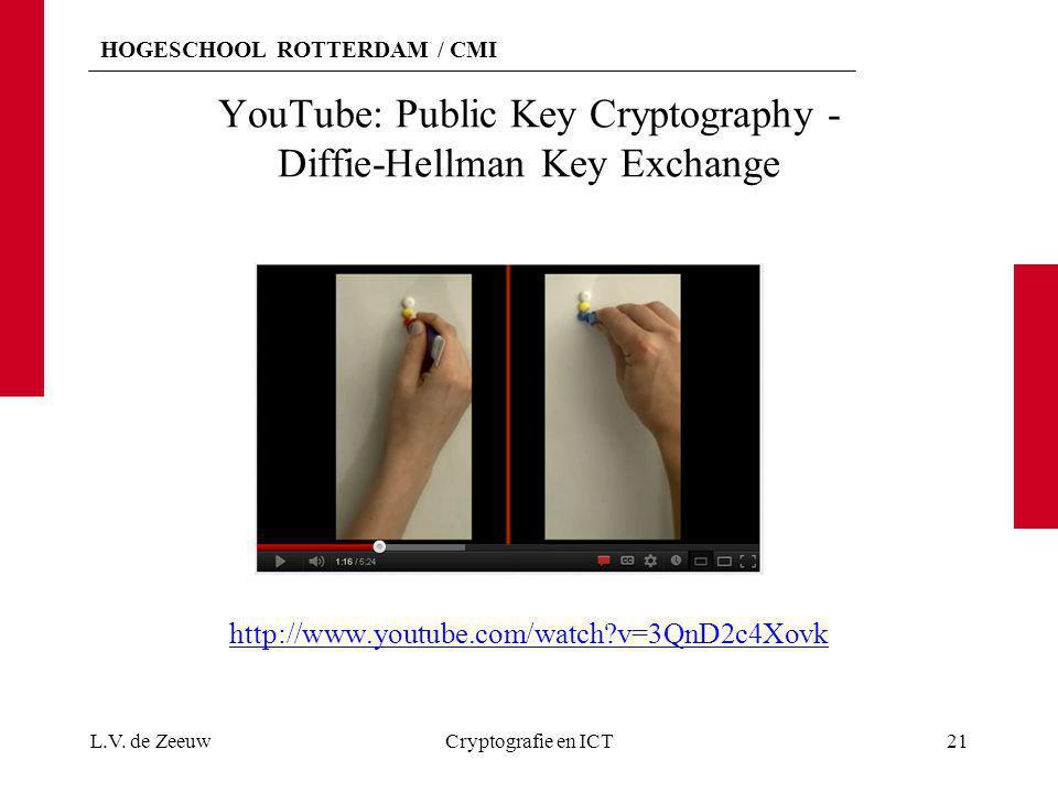 HOGESCHOOL ROTTERDAM / CMI YouTube: Public Key Cryptography - Diffie-Hellman Key Exchange http://www.youtube.com/watch?v=3QnD2c4Xovk L.V. de ZeeuwCryp