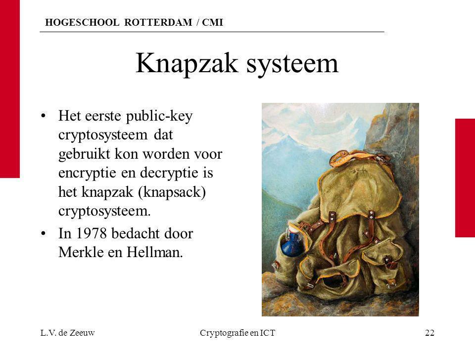HOGESCHOOL ROTTERDAM / CMI Knapzak systeem Het eerste public-key cryptosysteem dat gebruikt kon worden voor encryptie en decryptie is het knapzak (kna