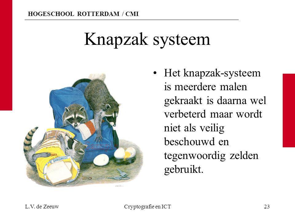 HOGESCHOOL ROTTERDAM / CMI Knapzak systeem Het knapzak-systeem is meerdere malen gekraakt is daarna wel verbeterd maar wordt niet als veilig beschouwd