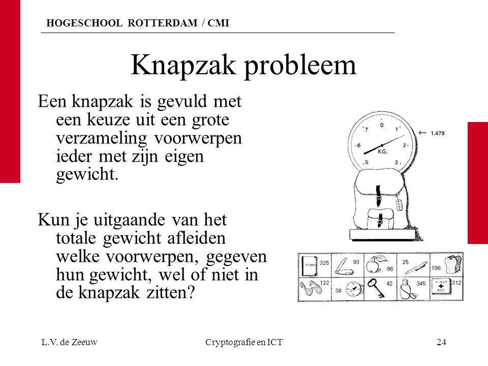 HOGESCHOOL ROTTERDAM / CMI Knapzak probleem Een knapzak is gevuld met een keuze uit een grote verzameling voorwerpen ieder met zijn eigen gewicht. Kun