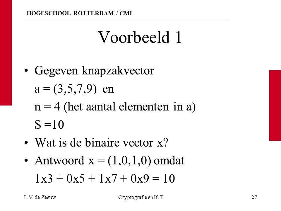 HOGESCHOOL ROTTERDAM / CMI Voorbeeld 1 Gegeven knapzakvector a = (3,5,7,9) en n = 4 (het aantal elementen in a) S =10 Wat is de binaire vector x? Antw