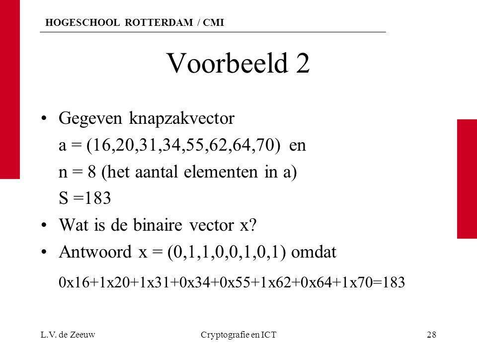 HOGESCHOOL ROTTERDAM / CMI Voorbeeld 2 Gegeven knapzakvector a = (16,20,31,34,55,62,64,70) en n = 8 (het aantal elementen in a) S =183 Wat is de binai