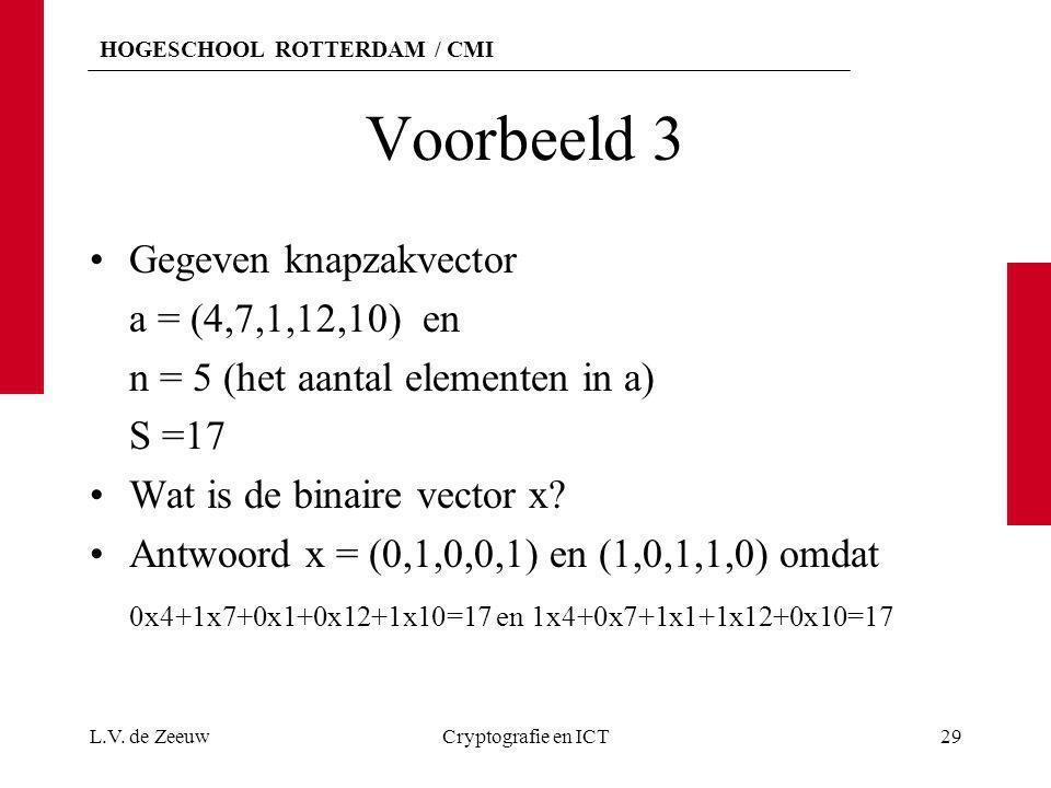 HOGESCHOOL ROTTERDAM / CMI Voorbeeld 3 Gegeven knapzakvector a = (4,7,1,12,10) en n = 5 (het aantal elementen in a) S =17 Wat is de binaire vector x?