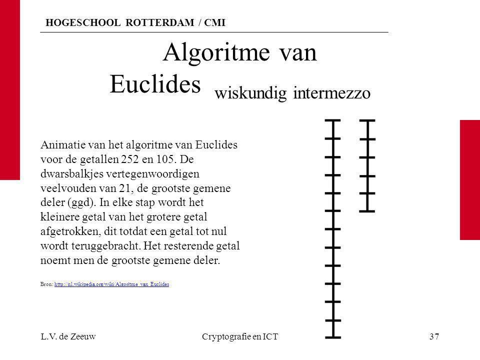HOGESCHOOL ROTTERDAM / CMI L.V. de ZeeuwCryptografie en ICT37 Animatie van het algoritme van Euclides voor de getallen 252 en 105. De dwarsbalkjes ver