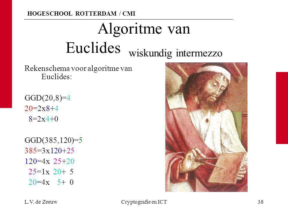 HOGESCHOOL ROTTERDAM / CMI Algoritme van Euclides wiskundig intermezzo Rekenschema voor algoritme van Euclides: GGD(20,8)=4 20=2x8+4 8=2x4+0 GGD(385,1