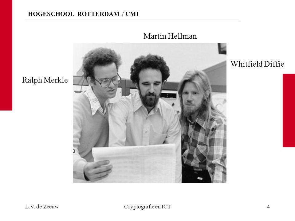 HOGESCHOOL ROTTERDAM / CMI L.V. de ZeeuwCryptografie en ICT4 Ralph Merkle Martin Hellman Whitfield Diffie