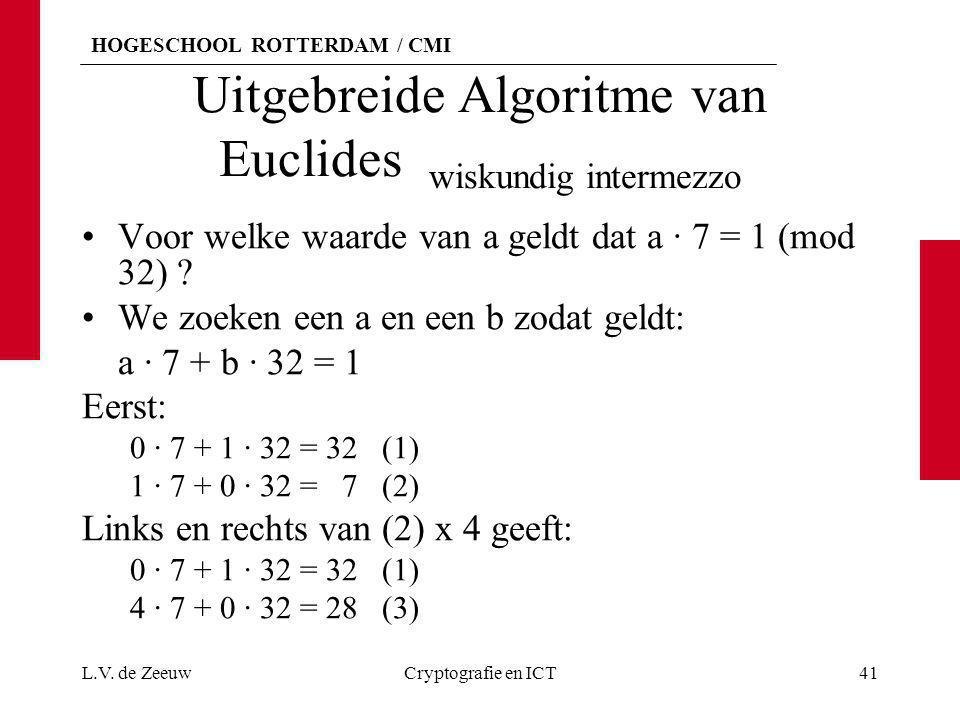 HOGESCHOOL ROTTERDAM / CMI Uitgebreide Algoritme van Euclides wiskundig intermezzo L.V. de ZeeuwCryptografie en ICT41 Voor welke waarde van a geldt da