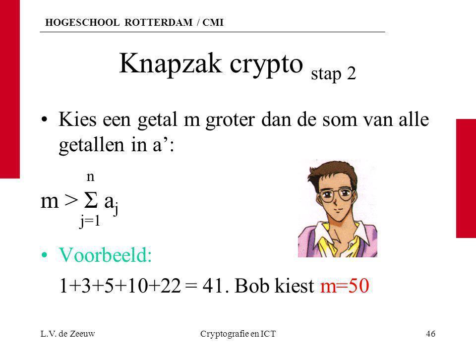 HOGESCHOOL ROTTERDAM / CMI Knapzak crypto stap 2 Kies een getal m groter dan de som van alle getallen in a': n m > Σ a j j=1 Voorbeeld: 1+3+5+10+22 =