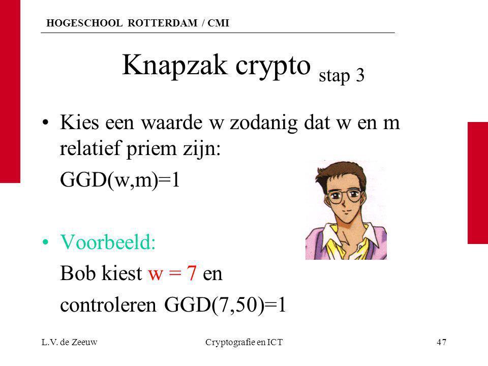 HOGESCHOOL ROTTERDAM / CMI Knapzak crypto stap 3 Kies een waarde w zodanig dat w en m relatief priem zijn: GGD(w,m)=1 Voorbeeld: Bob kiest w = 7 en co