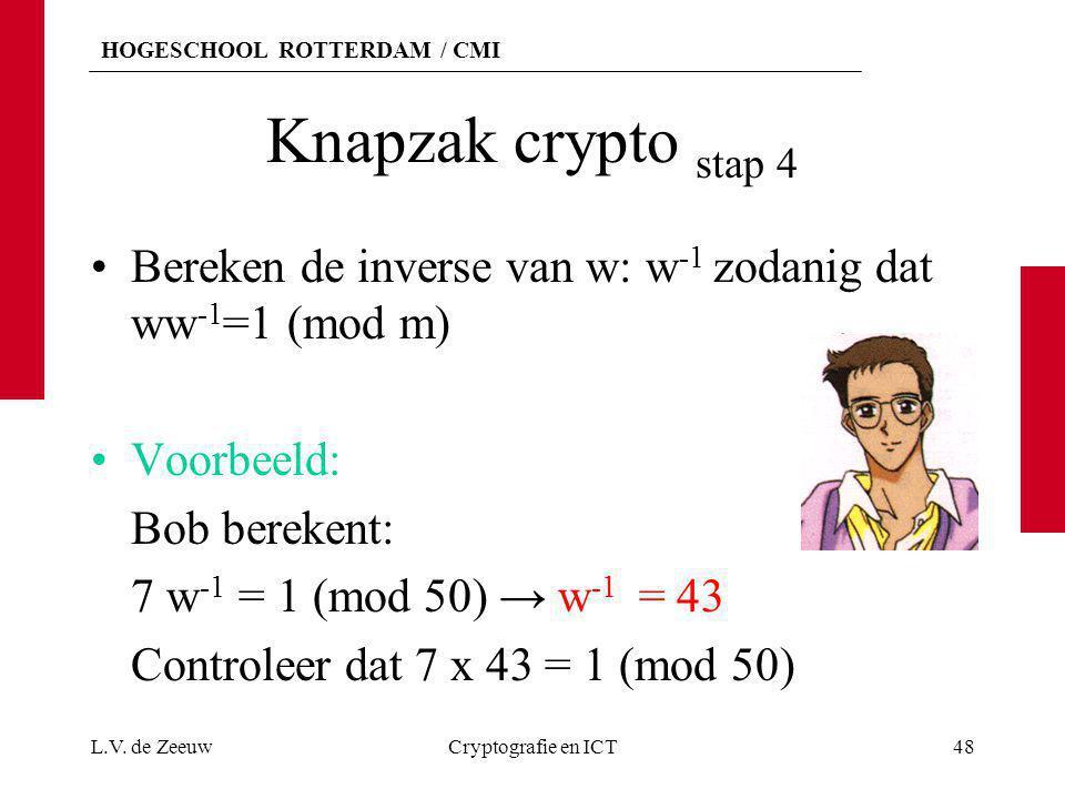 HOGESCHOOL ROTTERDAM / CMI Knapzak crypto stap 4 Bereken de inverse van w: w -1 zodanig dat ww -1 =1 (mod m) Voorbeeld: Bob berekent: 7 w -1 = 1 (mod
