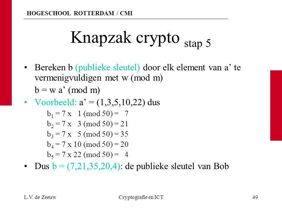 HOGESCHOOL ROTTERDAM / CMI Knapzak crypto stap 5 Bereken b (publieke sleutel) door elk element van a' te vermenigvuldigen met w (mod m) b = w a' (mod