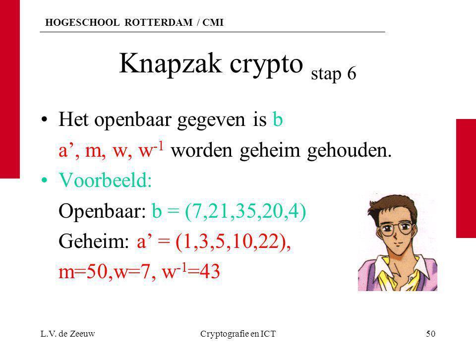 HOGESCHOOL ROTTERDAM / CMI Knapzak crypto stap 6 Het openbaar gegeven is b a', m, w, w -1 worden geheim gehouden. Voorbeeld: Openbaar: b = (7,21,35,20