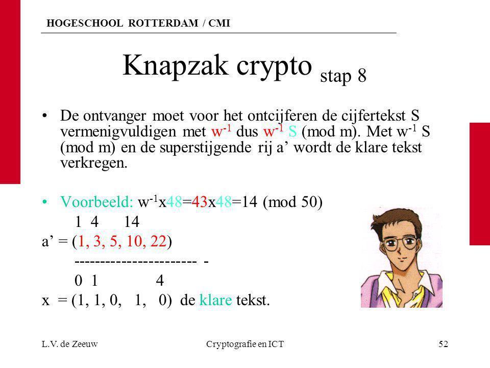 HOGESCHOOL ROTTERDAM / CMI Knapzak crypto stap 8 De ontvanger moet voor het ontcijferen de cijfertekst S vermenigvuldigen met w -1 dus w -1 S (mod m).
