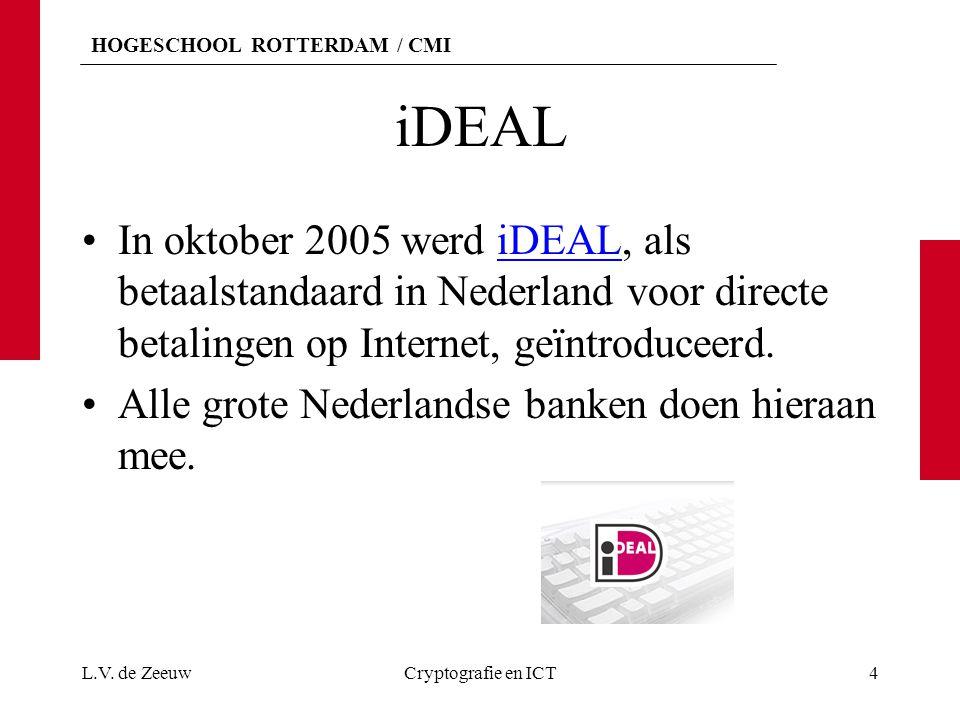 HOGESCHOOL ROTTERDAM / CMI iDEAL In oktober 2005 werd iDEAL, als betaalstandaard in Nederland voor directe betalingen op Internet, geïntroduceerd.iDEA