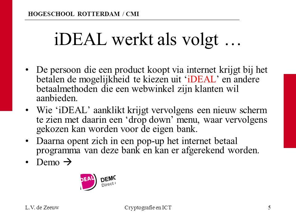 HOGESCHOOL ROTTERDAM / CMI iDEAL werkt als volgt … De persoon die een product koopt via internet krijgt bij het betalen de mogelijkheid te kiezen uit