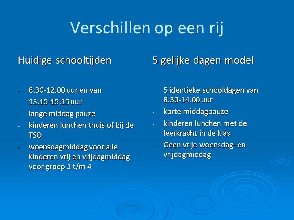 Verschillen op een rij Huidige schooltijden - 8.30-12.00 uur en van 13.15-15.15 uur - lange middag pauze - kinderen lunchen thuis of bij de TSO - woen