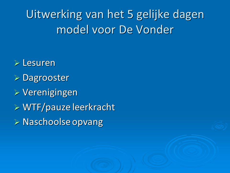 Uitwerking van het 5 gelijke dagen model voor De Vonder  Lesuren  Dagrooster  Verenigingen  WTF/pauze leerkracht  Naschoolse opvang