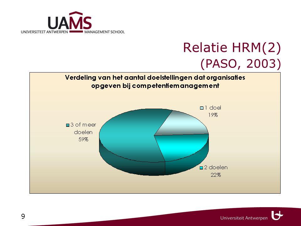 9 Relatie HRM(2) (PASO, 2003)