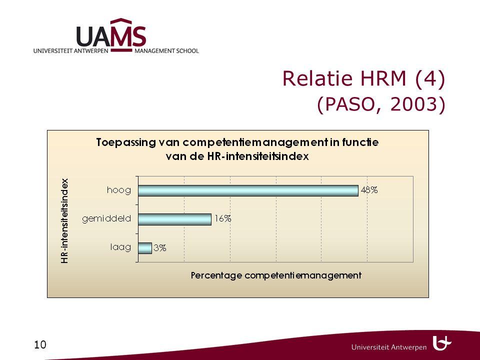 10 Relatie HRM (4) (PASO, 2003)
