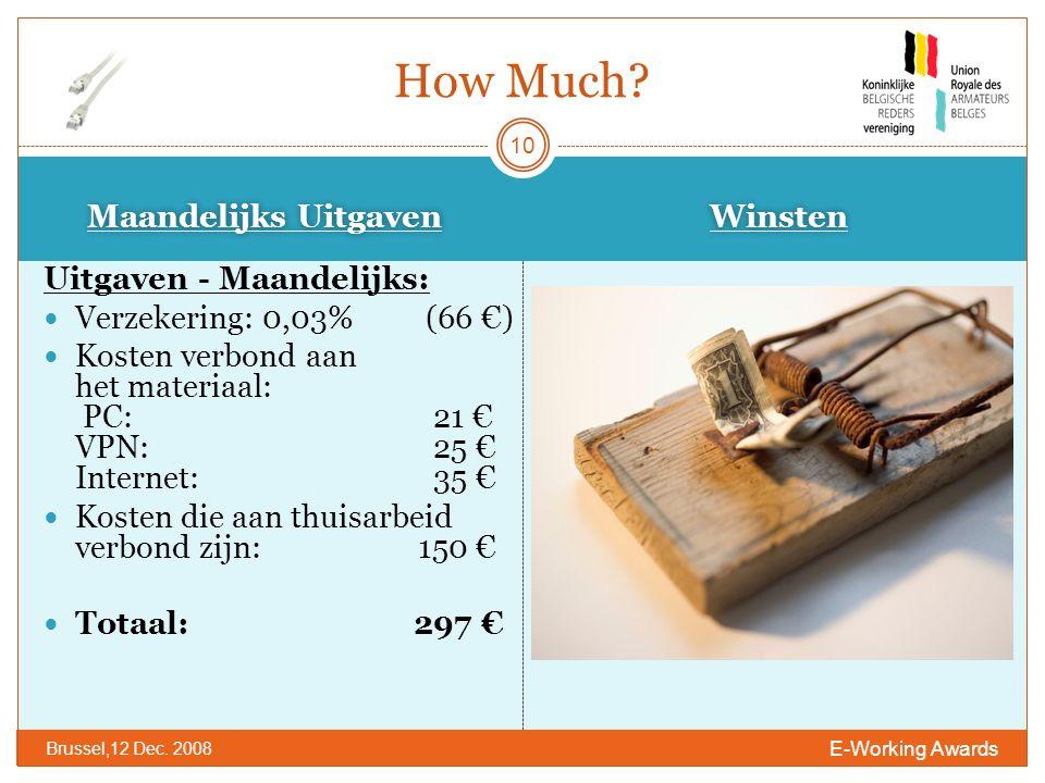 Maandelijks Uitgaven Winsten E-Working Awards Brussel,12 Dec.