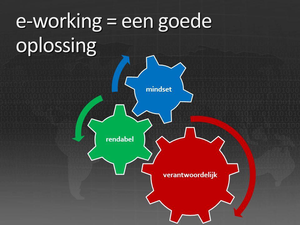 e-working = een goede oplossing verantwoordelijk rendabel mindset