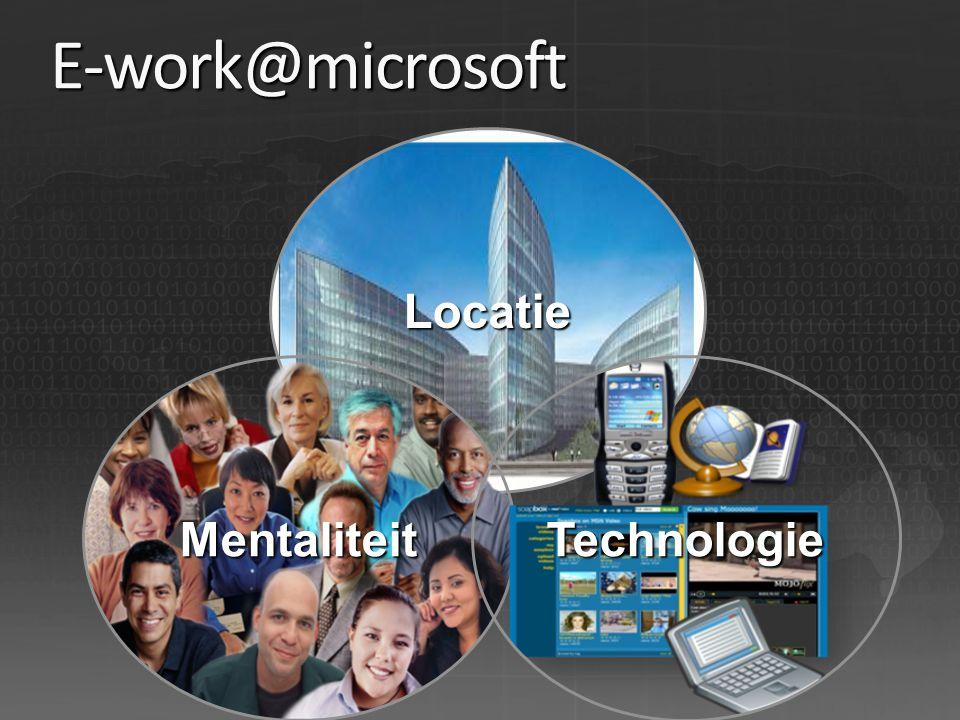 E-work@microsoft Locatie MentaliteitTechnologie