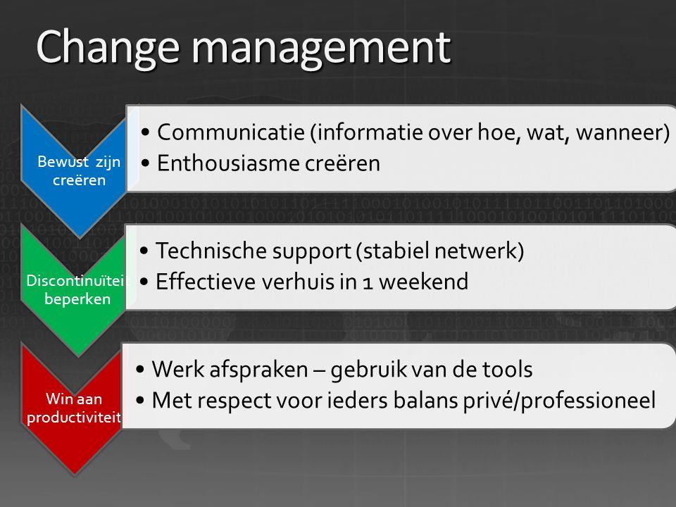 Change management Bewust zijn creëren Communicatie (informatie over hoe, wat, wanneer) Enthousiasme creëren Discontinuïteit beperken Technische suppor