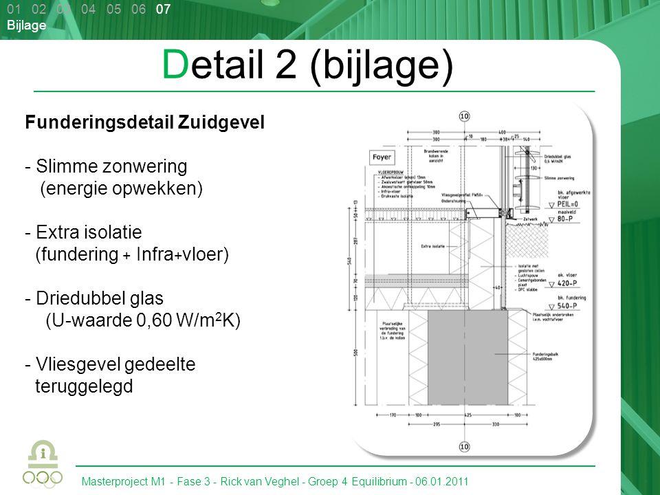 Detail 2 (bijlage) Funderingsdetail Zuidgevel - Slimme zonwering (energie opwekken) - Extra isolatie (fundering + Infra + vloer) - Driedubbel glas (U-