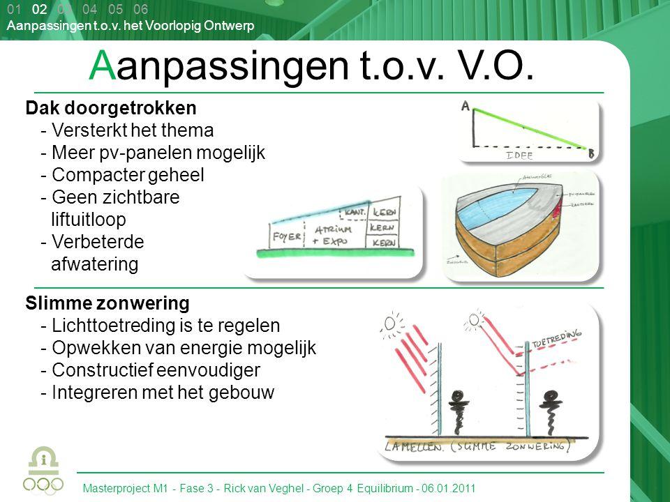 Masterproject M1 - Fase 3 - Rick van Veghel - Groep 4 Equilibrium - 06.01.2011 01 02 03 04 05 06 Aanpassingen t.o.v. het Voorlopig Ontwerp Aanpassinge