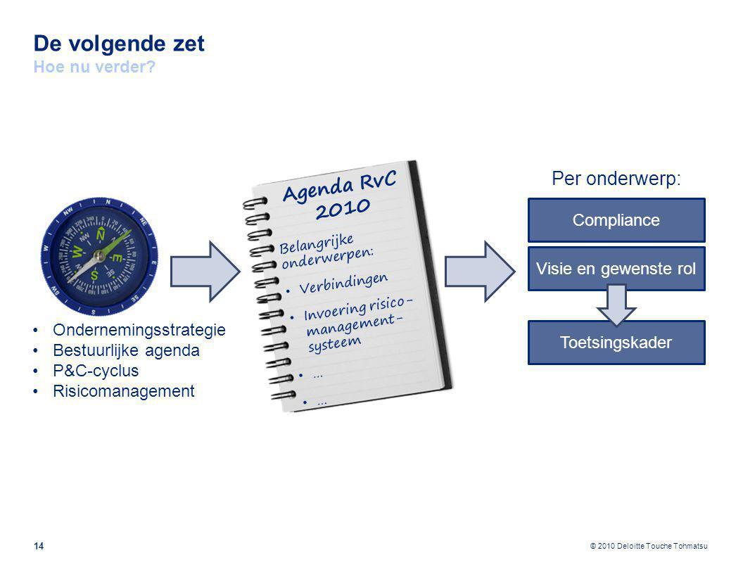 © 2010 Deloitte Touche Tohmatsu Visie en gewenste rol De volgende zet Hoe nu verder? 14 Agenda RvC 2010 Belangrijke onderwerpen: Verbindingen Invoerin