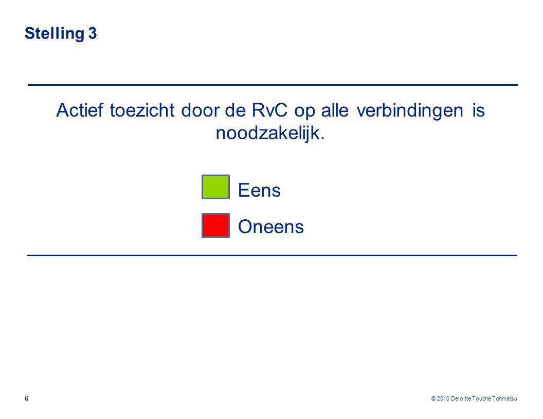 © 2010 Deloitte Touche Tohmatsu Stelling 3 6 Actief toezicht door de RvC op alle verbindingen is noodzakelijk.