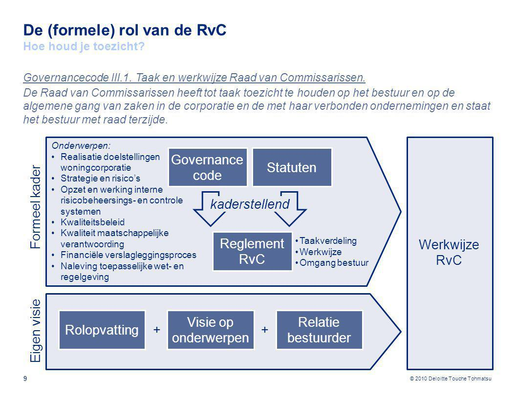 © 2010 Deloitte Touche Tohmatsu Werkwijze RvC De (formele) rol van de RvC Hoe houd je toezicht? 9 Governancecode III.1. Taak en werkwijze Raad van Com