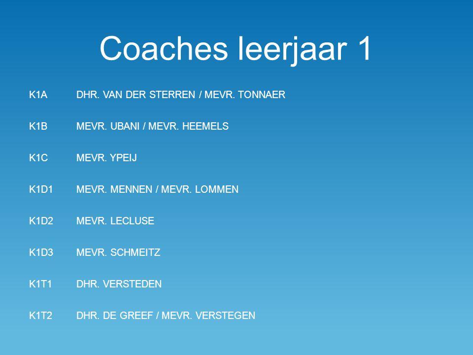 Coaches leerjaar 1 K1ADHR. VAN DER STERREN / MEVR. TONNAER K1BMEVR. UBANI / MEVR. HEEMELS K1CMEVR. YPEIJ K1D1MEVR. MENNEN / MEVR. LOMMEN K1D2MEVR. LEC