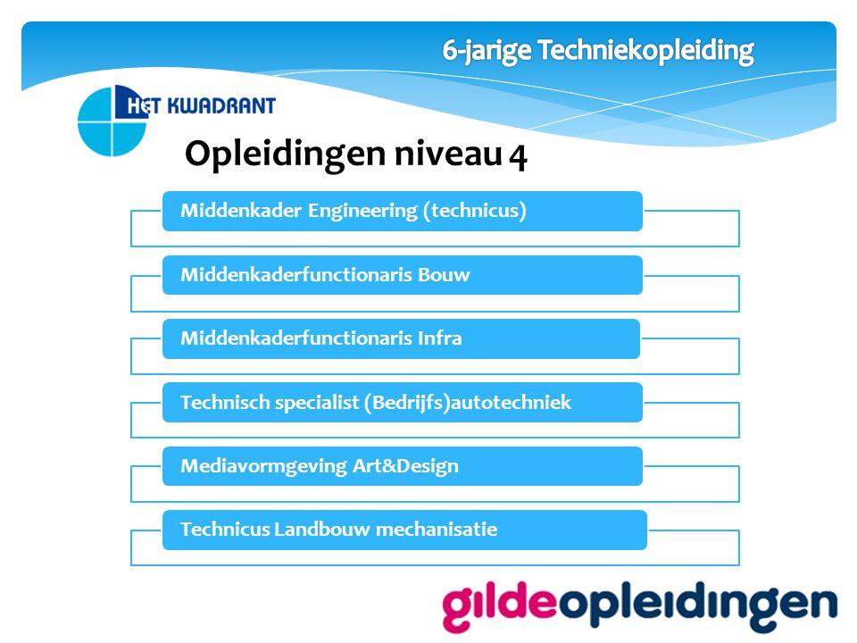 Opleidingen niveau 4 Middenkader Engineering (technicus)Middenkaderfunctionaris BouwMiddenkaderfunctionaris InfraTechnisch specialist (Bedrijfs)autotechniekMediavormgeving Art&DesignTechnicus Landbouw mechanisatie