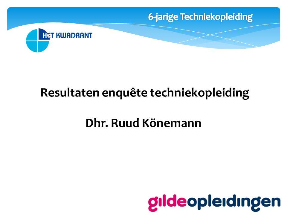 Resultaten enquête techniekopleiding Dhr. Ruud Könemann