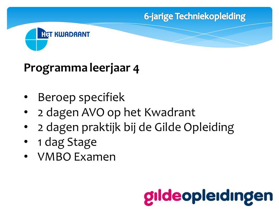 Uitstroom naar niveau.. Basis diploma  Niveau 2Kader diploma  Niveau 3Kader+ diploma  Niveau 4