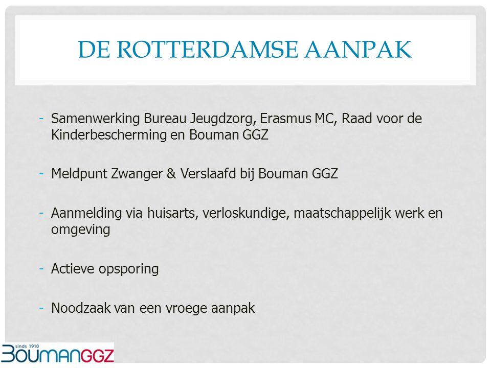 -Samenwerking Bureau Jeugdzorg, Erasmus MC, Raad voor de Kinderbescherming en Bouman GGZ -Meldpunt Zwanger & Verslaafd bij Bouman GGZ -Aanmelding via