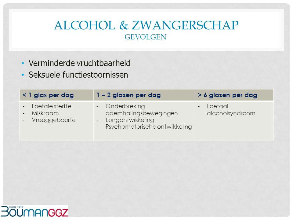 ALCOHOL & ZWANGERSCHAP GEVOLGEN Verminderde vruchtbaarheid Seksuele functiestoornissen < 1 glas per dag1 – 2 glazen per dag> 6 glazen per dag -Foetale