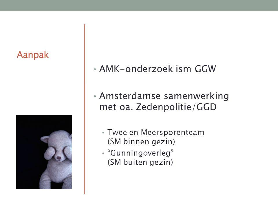 """Aanpak AMK-onderzoek ism GGW Amsterdamse samenwerking met oa. Zedenpolitie/GGD Twee en Meersporenteam (SM binnen gezin) """"Gunningoverleg"""" (SM buiten ge"""