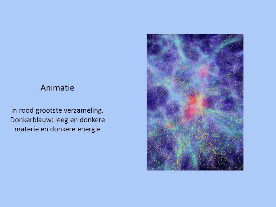 Animatie in rood grootste verzameling. Donkerblauw: leeg en donkere materie en donkere energie