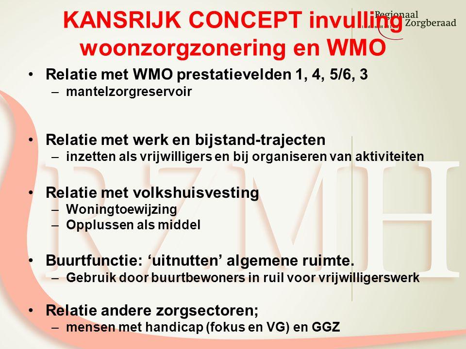 KANSRIJK CONCEPT invulling woonzorgzonering en WMO Relatie met WMO prestatievelden 1, 4, 5/6, 3 –mantelzorgreservoir Relatie met werk en bijstand-traj