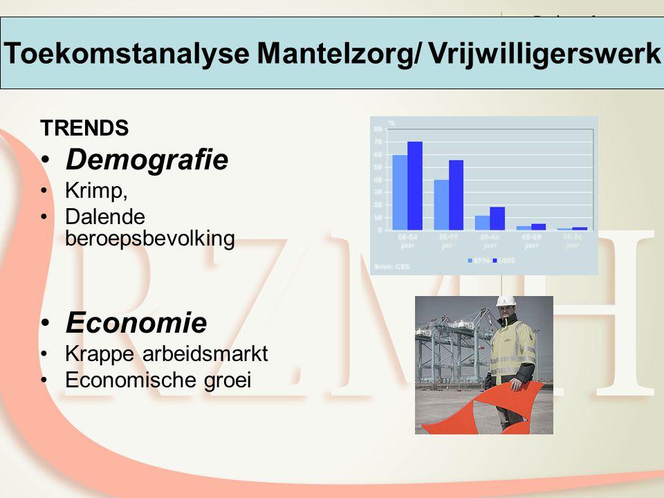 TRENDS Demografie Krimp, Dalende beroepsbevolking Economie Krappe arbeidsmarkt Economische groei Toekomstanalyse Mantelzorg/ Vrijwilligerswerk