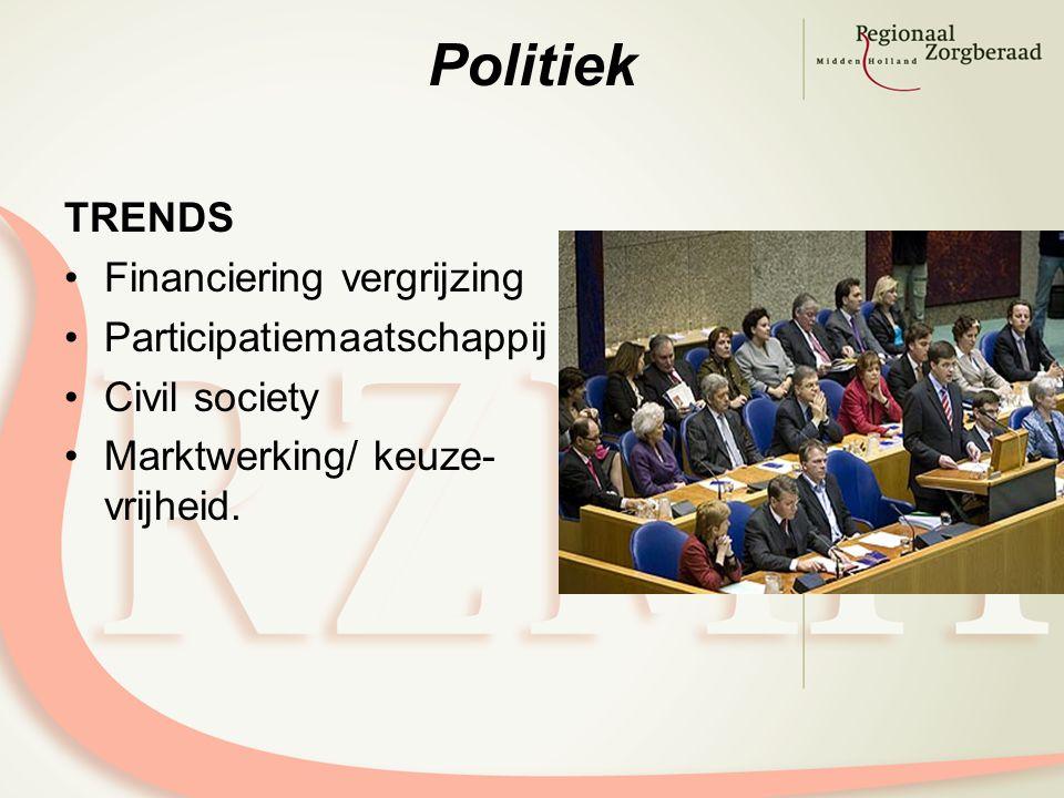 Politiek TRENDS Financiering vergrijzing Participatiemaatschappij Civil society Marktwerking/ keuze- vrijheid.