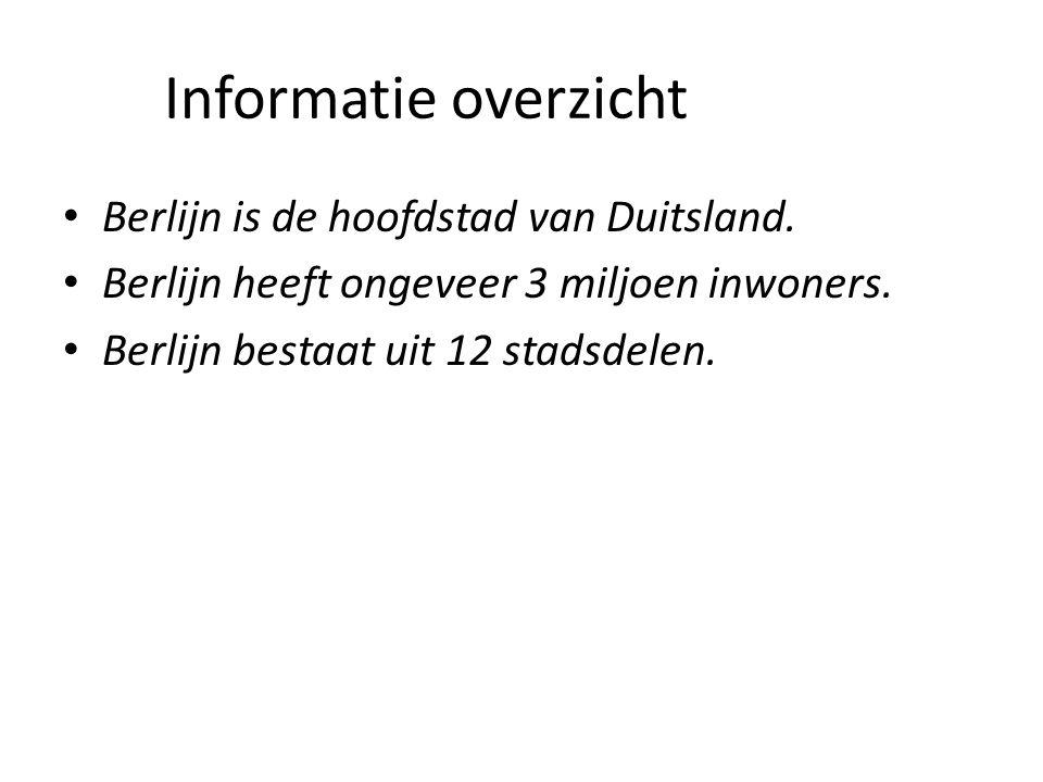 Informatie presenteren: