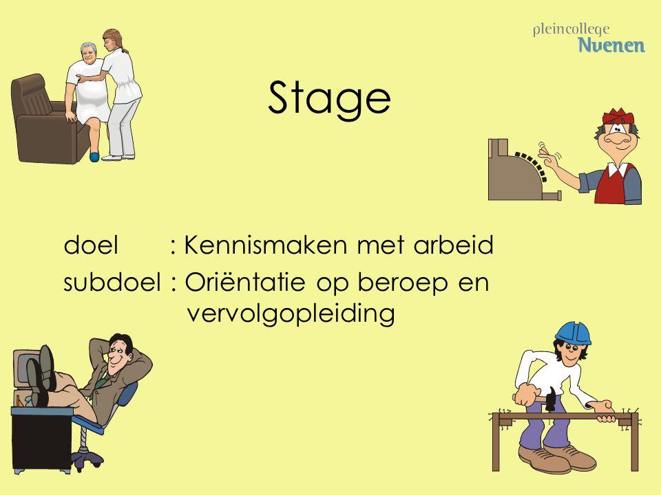 Stage 18 februari tot en met 1 maart2013