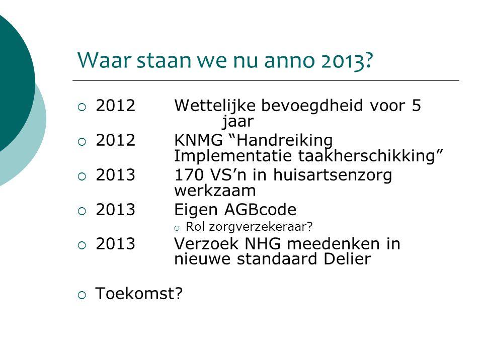 Waar staan we nu anno 2013.
