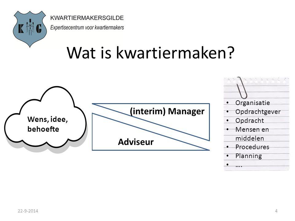 Activiteiten KG 4-7-20135 Onderzoek (i.s.m.